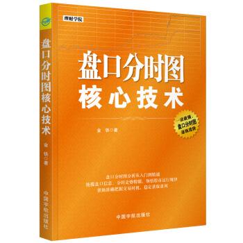 理财学院系列:盘口分时图核心技术