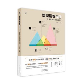 信息图表设计——全球创意信息平面设计