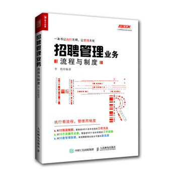 招聘管理业务流程与制度