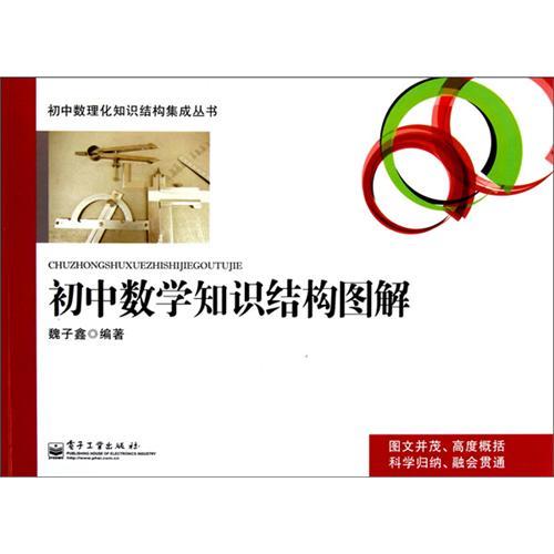 初中数学知识结构图解(全彩)
