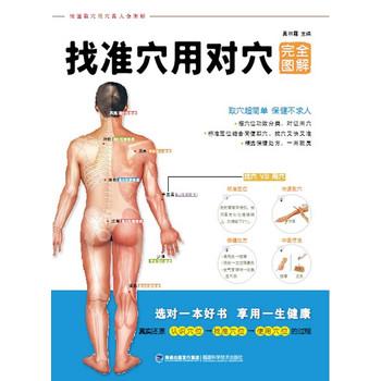 腰阳关的准确位置图 图解