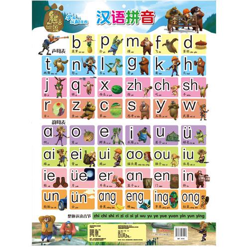 挂图:汉语拼音