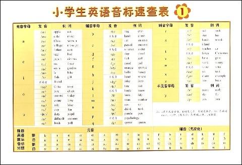 小学生英语音标速查表
